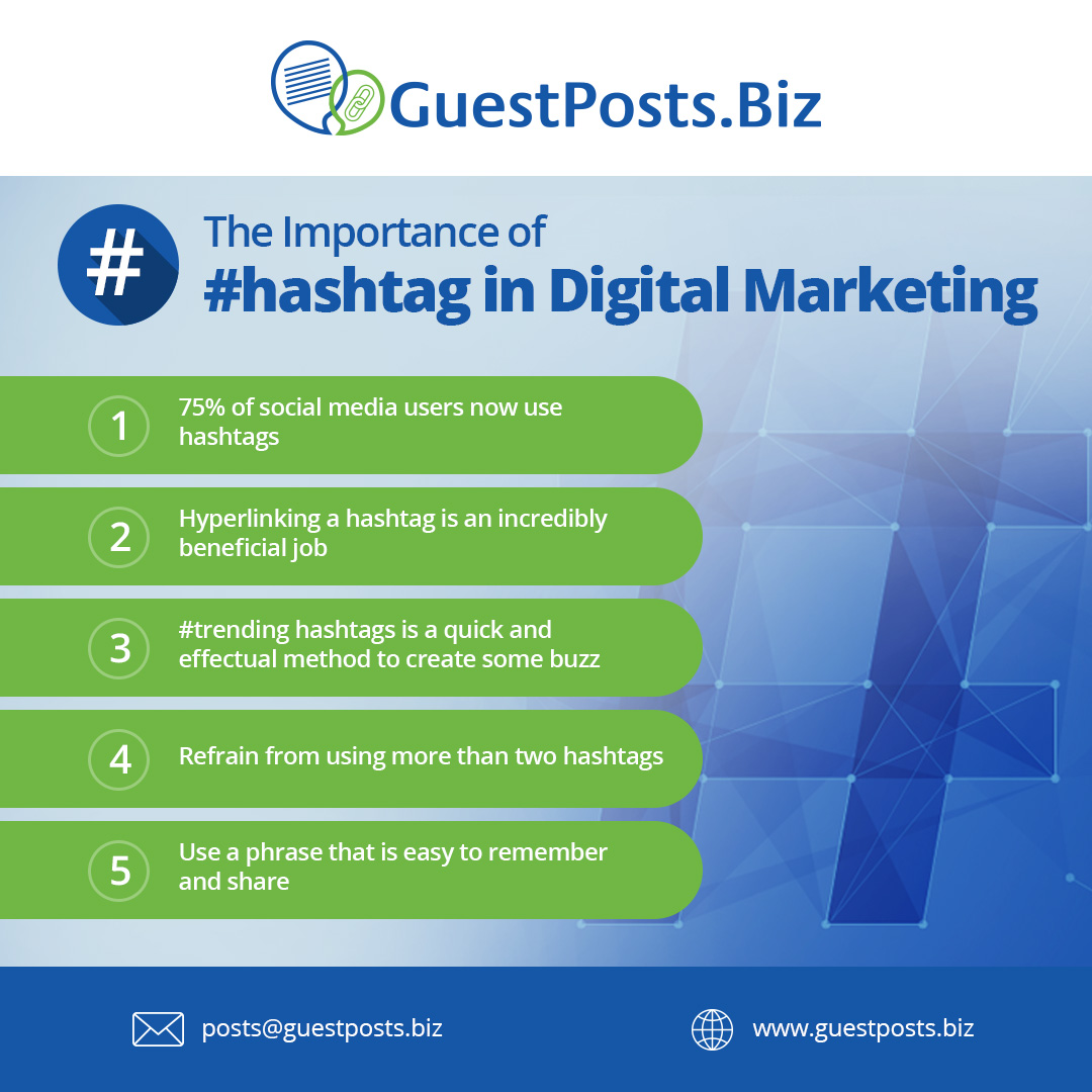 The-Importance-of-#hashtag-in-Digital-Marketing